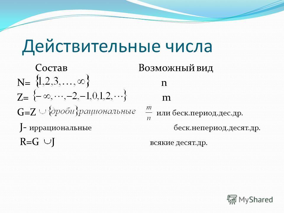 Действительные числа Состав Возможный вид N= n Z= m G=Z или беск.период.дес.др. J- иррациональные беск.непериод.десят.др. R=G J всякие десят.др.