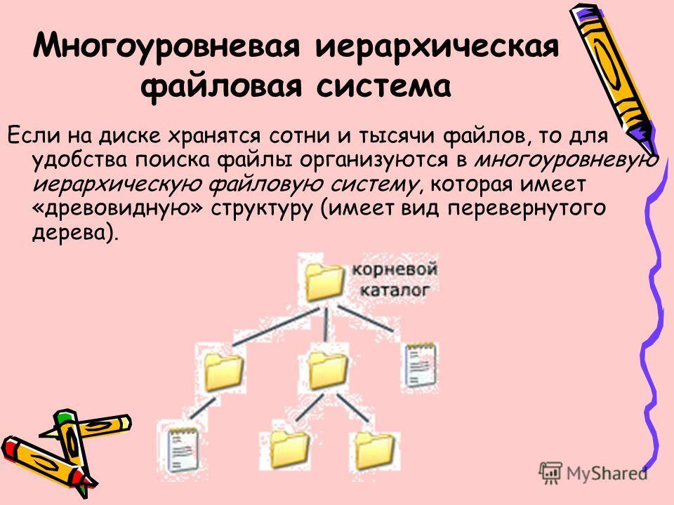 Многоуровневая иерархическая файловая система Если на диске хранятся сотни и тысячи файлов, то для удобства поиска файлы организуются в многоуровневую иерархическую файловую систему, которая имеет «древовидную» структуру (имеет вид перевернутого дере