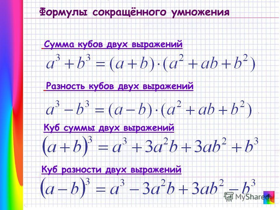 Формулы сокращённого умножения Разность кубов двух выражений Сумма кубов двух выражений Куб суммы двух выражений Куб разности двух выражений