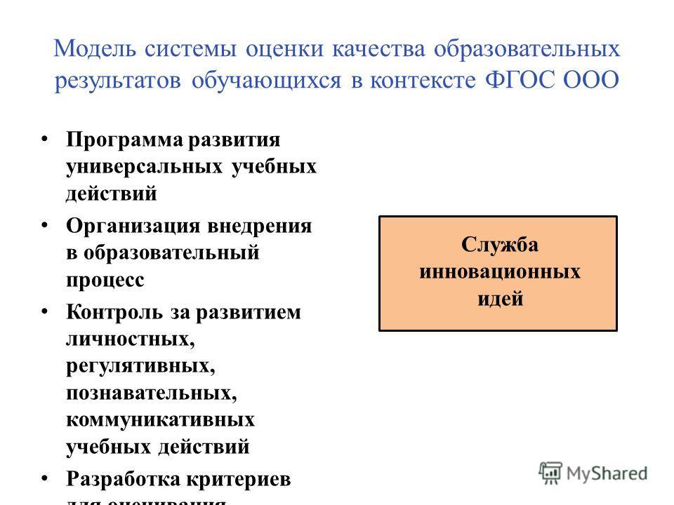 Модель системы оценки качества образовательных результатов обучающихся в контексте ФГОС ООО Программа развития универсальных учебных действий Организация внедрения в образовательный процесс Контроль за развитием личностных, регулятивных, познавательн