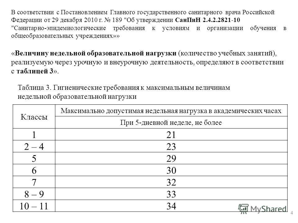 4 В соответствии с Постановлением Главного государственного санитарного врача Российской Федерации от 29 декабря 2010 г. 189