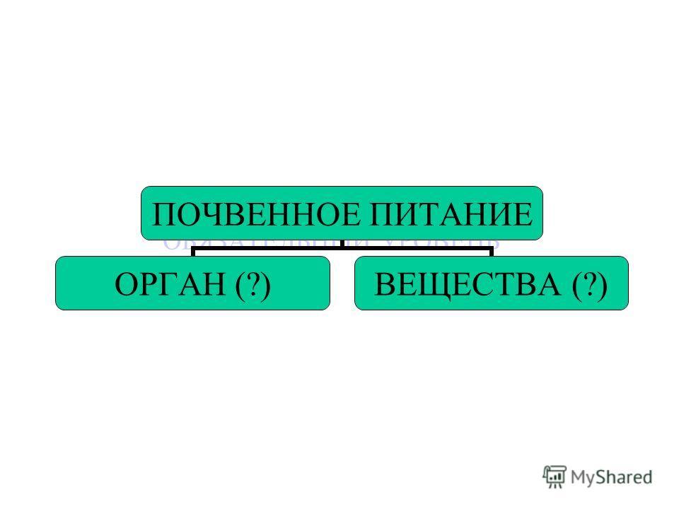 ОБЯЗАТЕЛЬНЫЙ УРОВЕНЬ ПОЧВЕННОЕ ПИТАНИЕ ОРГАН (?) ВЕЩЕСТВА (?)