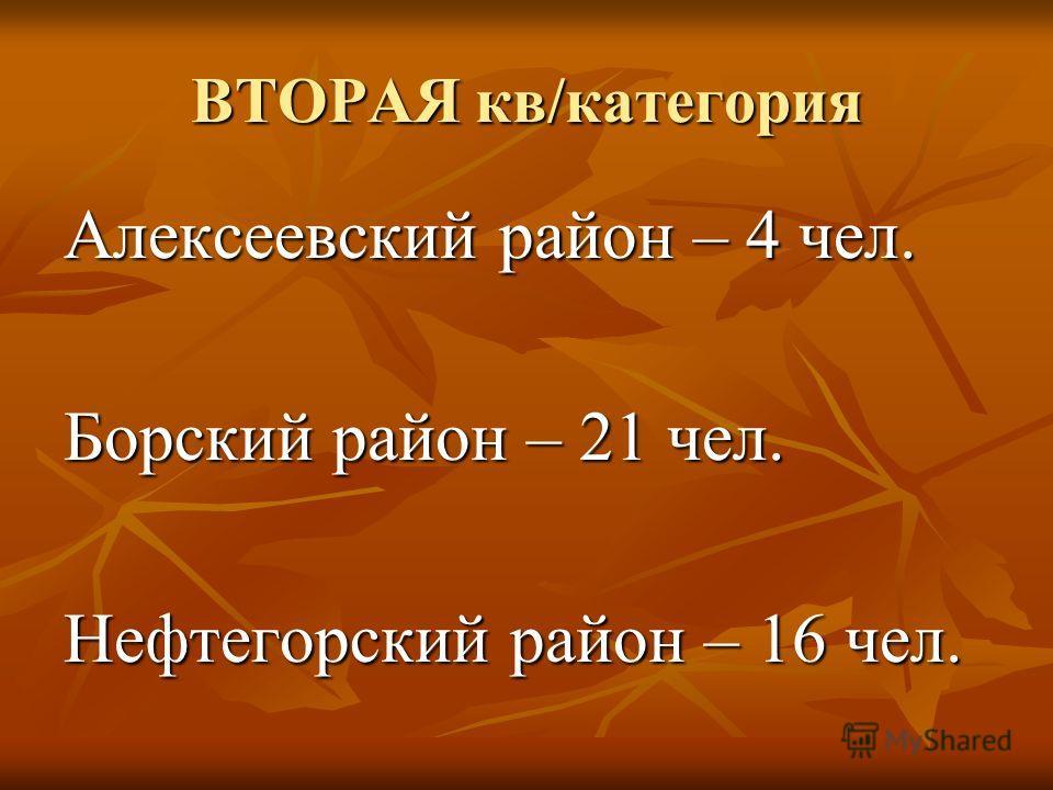 ВТОРАЯ кв/категория Алексеевский район – 4 чел. Борский район – 21 чел. Нефтегорский район – 16 чел.