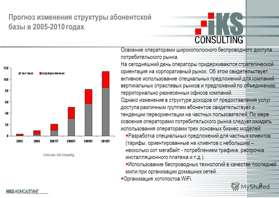 9 Освоение операторами широкополосного беспроводного доступа потребительского рынка. На сегодняшний день операторы придерживаются стратегической ориентация на корпоративный рынок. Об этом свидетельствует активное использование специальных предложений