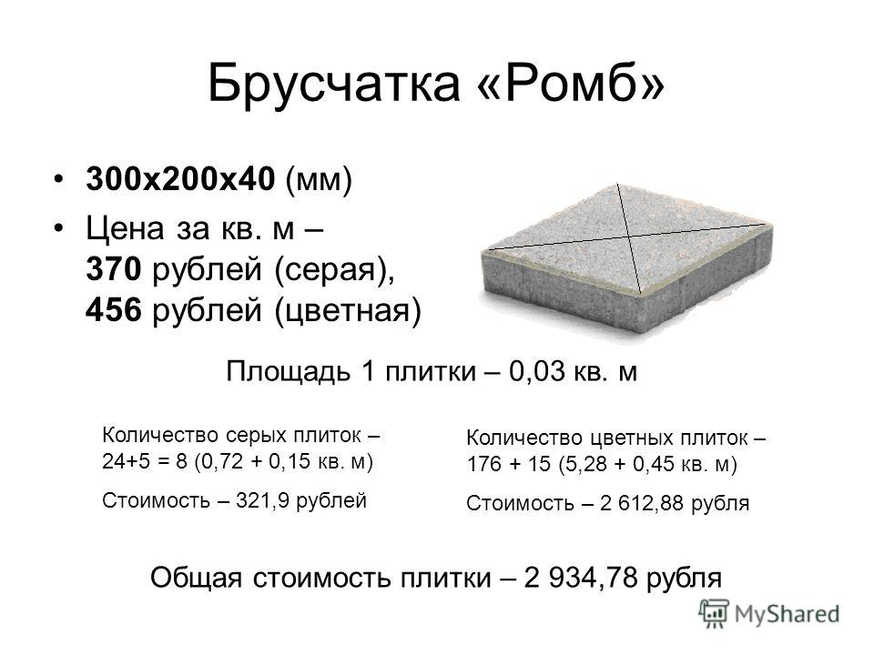 Брусчатка «Ромб» 300х200х40 (мм) Цена за кв. м – 370 рублей (серая), 456 рублей (цветная) Площадь 1 плитки – 0,03 кв. м Количество серых плиток – 24+5 = 8 (0,72 + 0,15 кв. м) Стоимость – 321,9 рублей Количество цветных плиток – 176 + 15 (5,28 + 0,45
