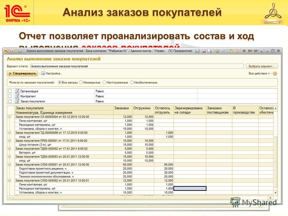 Отчет позволяет проанализировать состав и ход выполнения заказов покупателей. С помощью отчета можно определить потребность в закупке или изготовлении той или иной позиции номенклатуры, необходимой для выполнения заказа. Анализ заказов покупателей