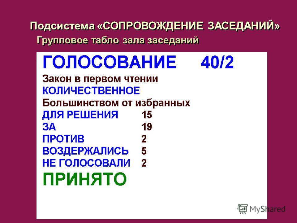 Групповое табло зала заседаний Подсистема «СОПРОВОЖДЕНИЕ ЗАСЕДАНИЙ»