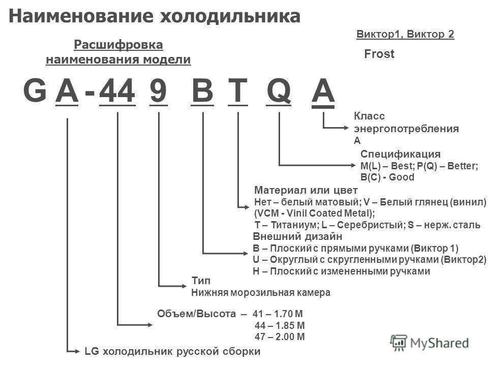 Наименование холодильника G A-449BQ LG холодильник русской сборки Объем/Высота – 41 – 1.70 M 44 – 1.85 M 47 – 2.00 M Тип Нижняя морозильная камера Расшифровка наименования модели T Внешний дизайн B – Плоский с прямыми ручками (Виктор 1) U – Округлый