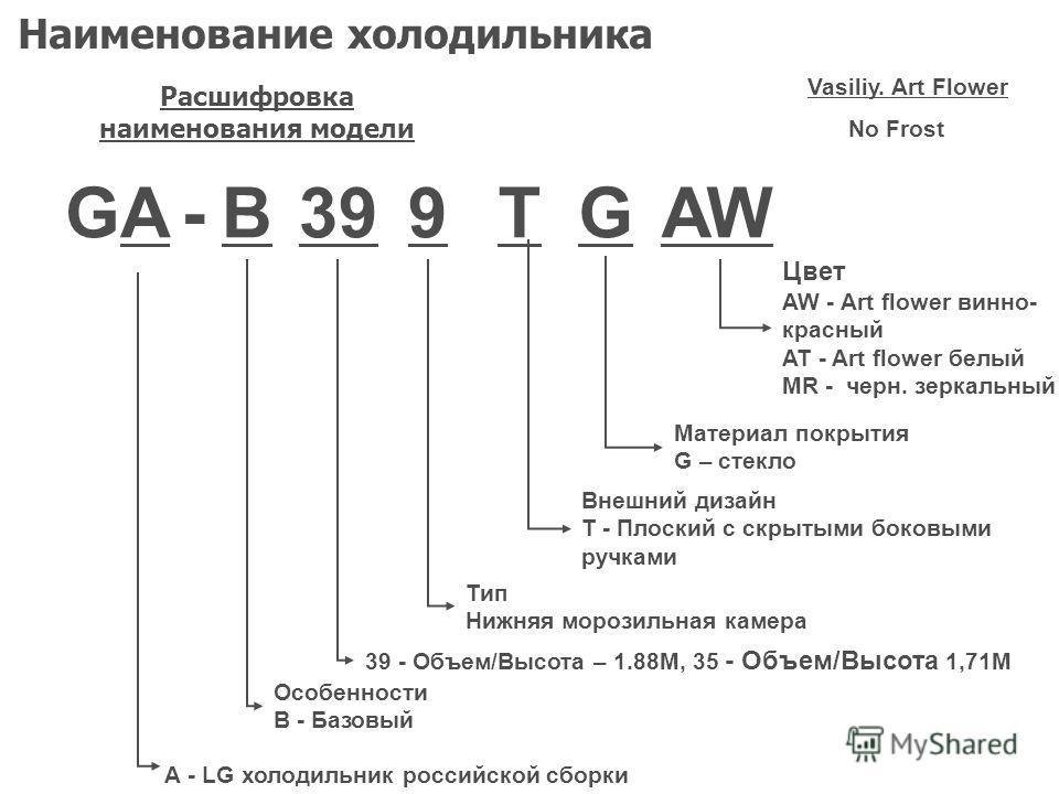 Наименование холодильника GAGA-B399TAW А - LG холодильник российской сборки Особенности B - Базовый 39 - Объем/Высота – 1.88M, 35 - Объем/Высота 1,71М Тип Нижняя морозильная камера Расшифровка наименования модели Vasiliy. Art Flower G Внешний дизайн