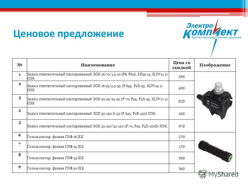 Ценовое предложение Наименование Цена со скидкой Изображение 1 Зажим ответвительный изолированный ЗОИ 16-70/1,5-10 (P6, P616, EP95-13, SLIW11.1) ИЭК 390 2 Зажим ответвительный изолированный ЗОИ 16-95/2,5-35 (P 645, P2X-95, SLIW15.1) ИЭК 400 3 Зажим о