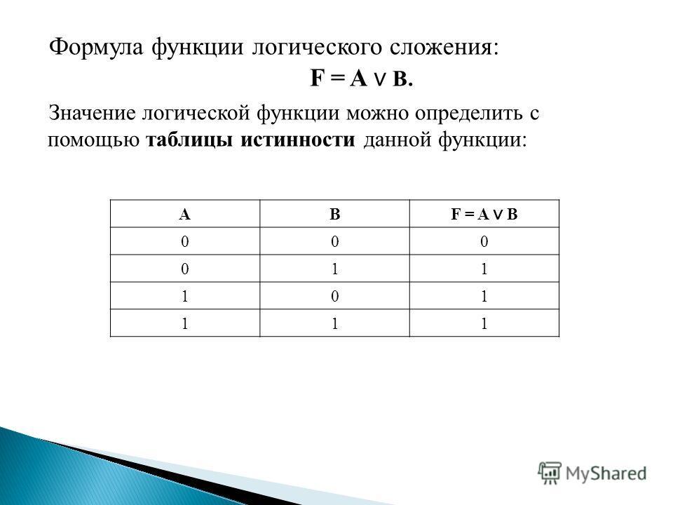 Формула функции логического сложения: F = A B. Значение логической функции можно определить с помощью таблицы истинности данной функции: АВ F = A B 000 011 101 111