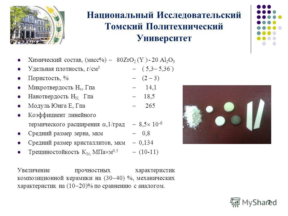 Химический состав, (масс%) – 80ZrO 2 (Y ) - 20 Al 2 O 3 Удельная плотность, г/см 3 – ( 5,3– 5,36 ) Пористость, %– (2 – 3) Микротвердость Н v, Гпа– 14,1 Нанотвердость Н N, Гпа– 18,5 Модуль Юнга Е, Гпа– 265 Коэффициент линейного термического расширения