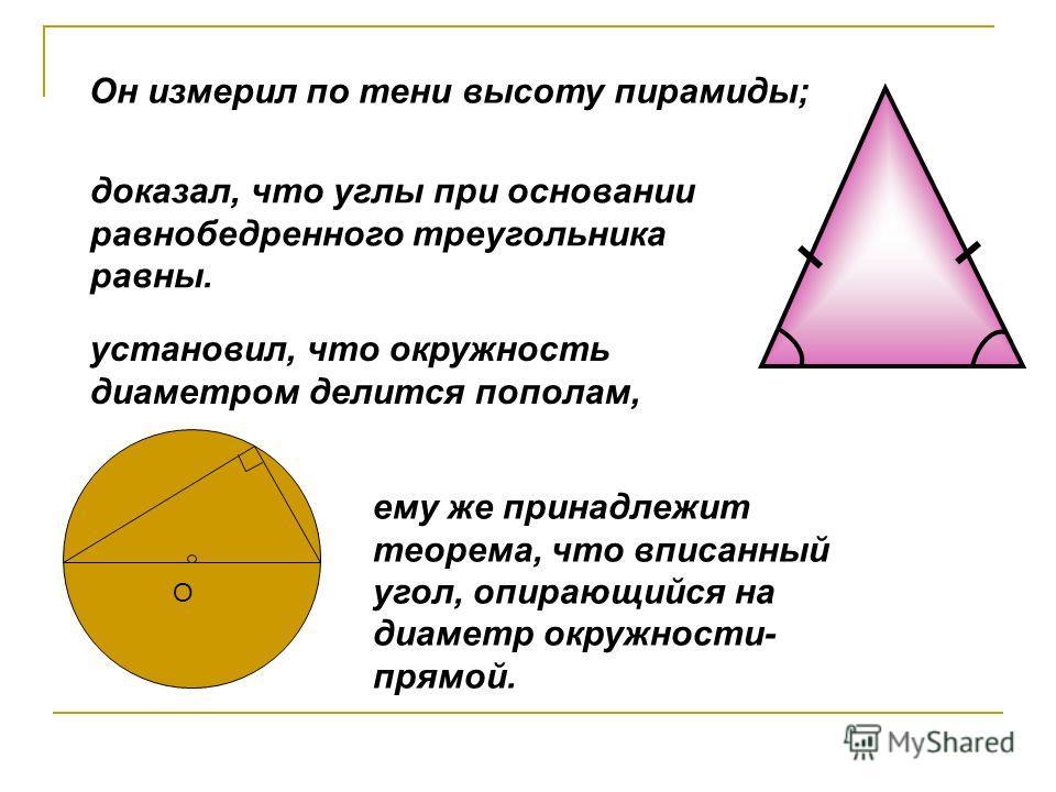 Он измерил по тени высоту пирамиды; О установил, что окружность диаметром делится пополам, ему же принадлежит теорема, что вписанный угол, опирающийся на диаметр окружности- прямой. доказал, что углы при основании равнобедренного треугольника равны.