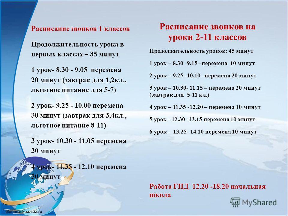 Расписание звонков 1 классов Продолжительность урока в первых классах – 35 минут 1 урок- 8.30 - 9.05 перемена 20 минут (завтрак для 1,2кл., льготное питание для 5-7) 2 урок- 9.25 - 10.00 перемена 30 минут (завтрак для 3,4кл., льготное питание 8-11) 3