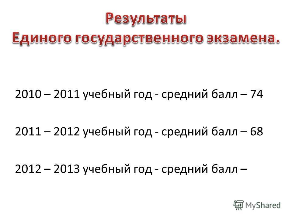 2010 – 2011 учебный год - средний балл – 74 2011 – 2012 учебный год - средний балл – 68 2012 – 2013 учебный год - средний балл –