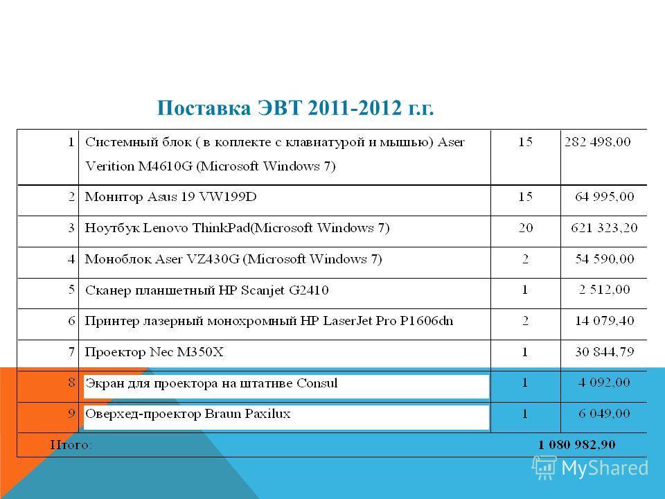 Поставка ЭВТ 2011-2012 г.г.