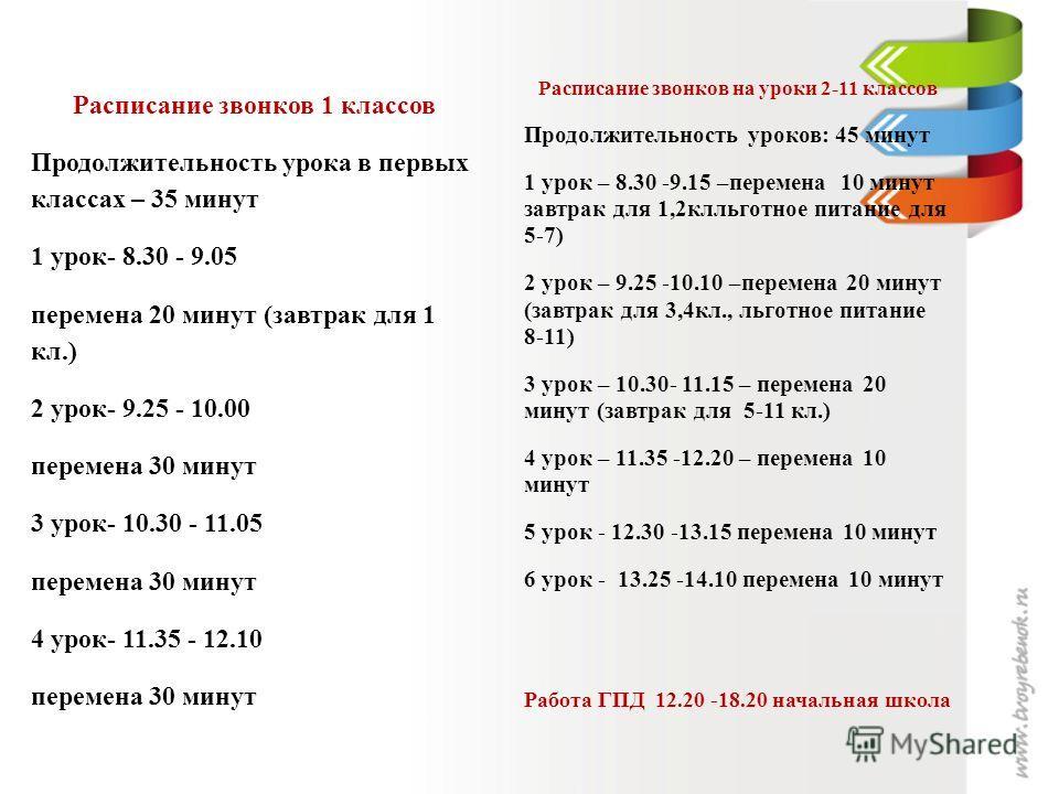Расписание звонков 1 классов Продолжительность урока в первых классах – 35 минут 1 урок- 8.30 - 9.05 перемена 20 минут (завтрак для 1 кл.) 2 урок- 9.25 - 10.00 перемена 30 минут 3 урок- 10.30 - 11.05 перемена 30 минут 4 урок- 11.35 - 12.10 перемена 3
