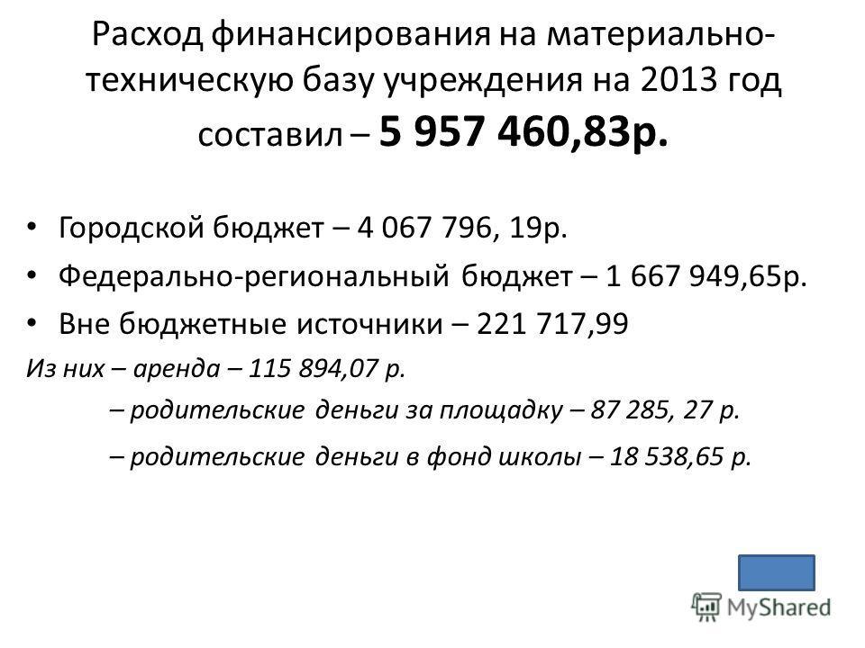 Расход финансирования на материально- техническую базу учреждения на 2013 год составил – 5 957 460,83р. Городской бюджет – 4 067 796, 19р. Федерально-региональный бюджет – 1 667 949,65р. Вне бюджетные источники – 221 717,99 Из них – аренда – 115 894,