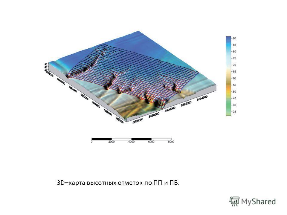 3D–карта высотных отметок по ПП и ПВ.