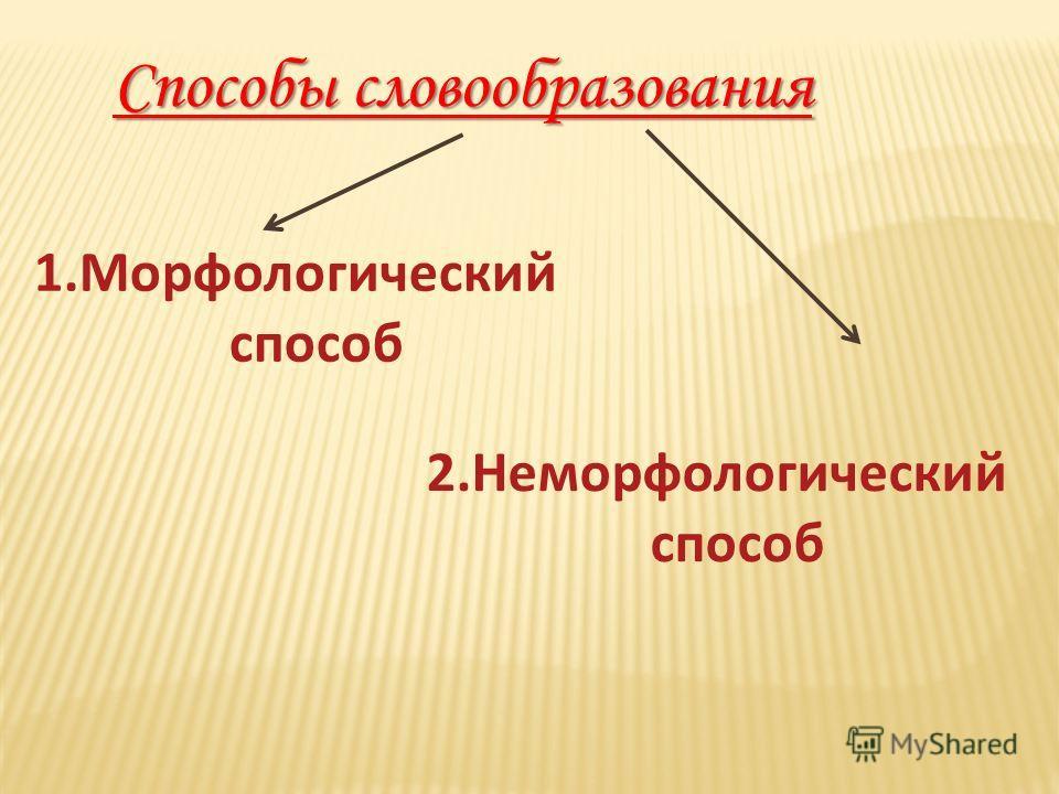 Способы словообразования 1.Морфологический способ 2.Неморфологический способ