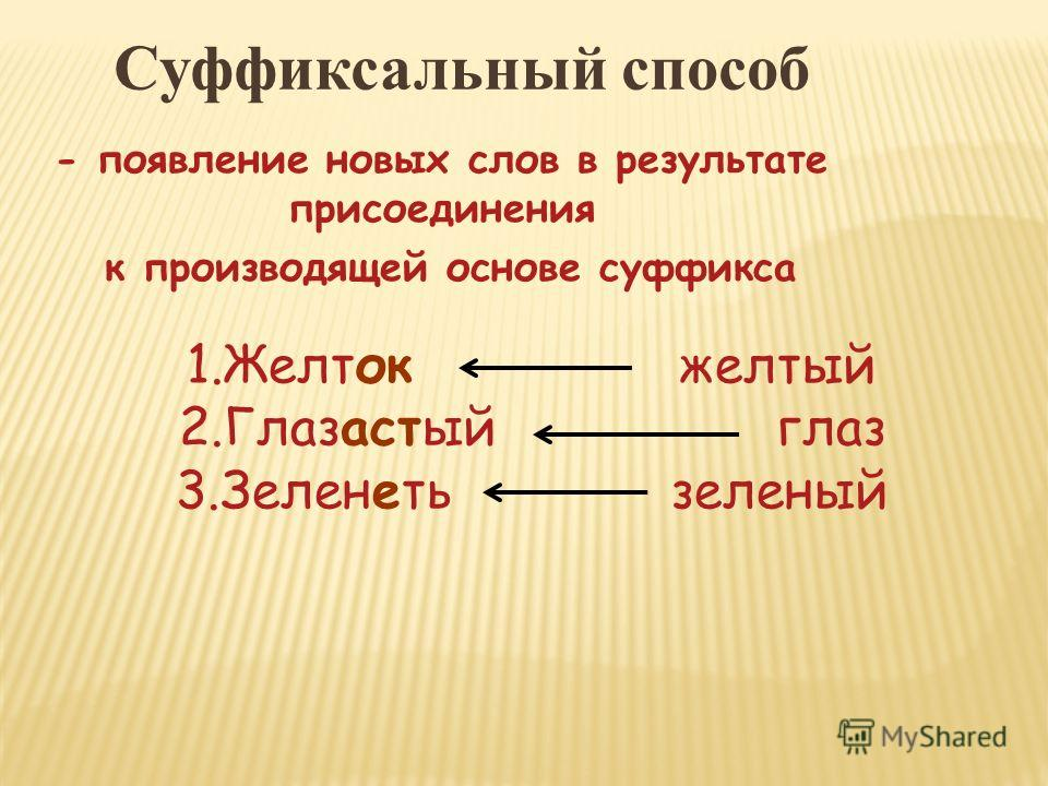 Суффиксальный способ - появление новых слов в результате присоединения к производящей основе суффикса 1.Желток желтый 2.Глазастый глаз 3.Зеленеть зеленый