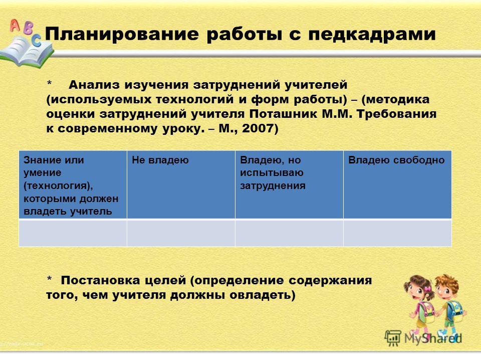 Планирование работы с педкадрами Знание или умение (технология), которыми должен владеть учитель Не владеюВладею, но испытываю затруднения Владею свободно * Анализ изучения затруднений учителей (используемых технологий и форм работы) – (методика оцен