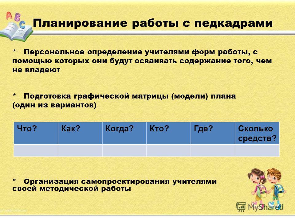 Планирование работы с педкадрами Что?Как?Когда?Кто?Где?Сколько средств? * Персональное определение учителями форм работы, с помощью которых они будут осваивать содержание того, чем не владеют * Подготовка графической матрицы (модели) плана (один из в