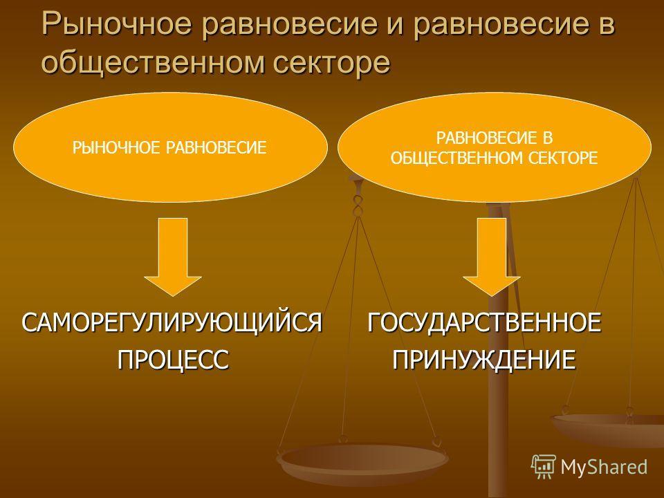Рыночное равновесие и равновесие в общественном секторе САМОРЕГУЛИРУЮЩИЙСЯПРОЦЕСС ГОСУДАРСТВЕННОЕ ПРИНУЖДЕНИЕ РЫНОЧНОЕ РАВНОВЕСИЕ РАВНОВЕСИЕ В ОБЩЕСТВЕННОМ СЕКТОРЕ