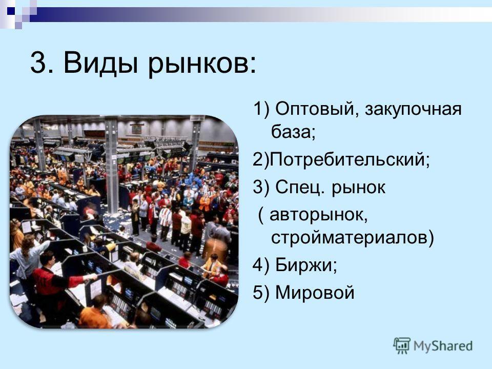 3. Виды рынков: 1) Оптовый, закупочная база; 2)Потребительский; 3) Спец. рынок ( авторынок, стройматериалов) 4) Биржи; 5) Мировой