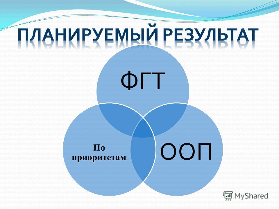 ФГТ ООП По приоритетам