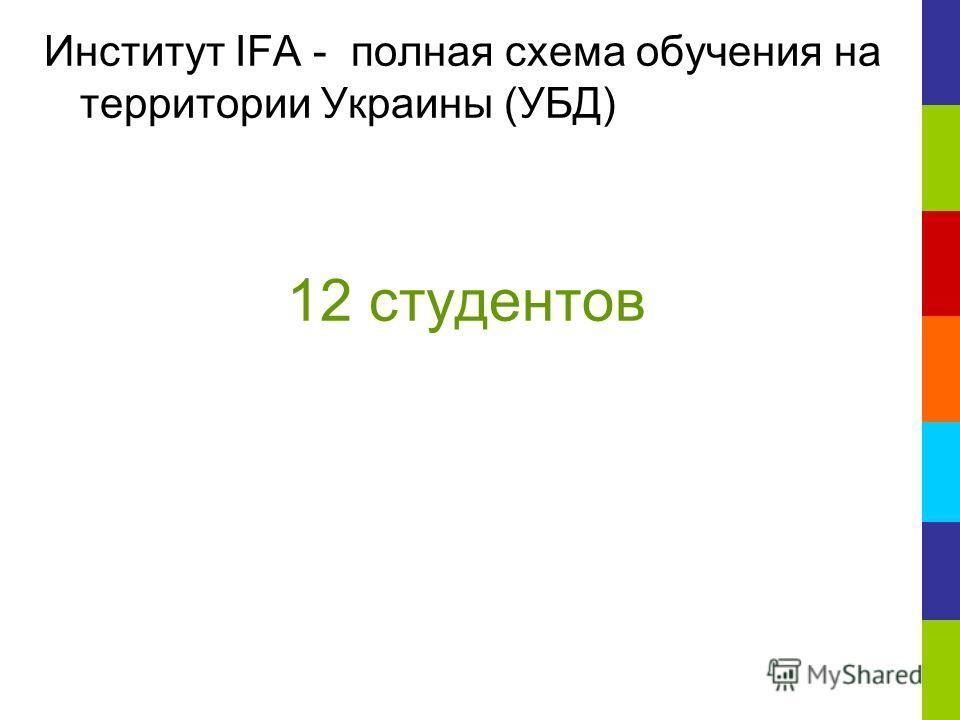 Институт IFA - полная схема обучения на территории Украины (УБД) 12 студентов