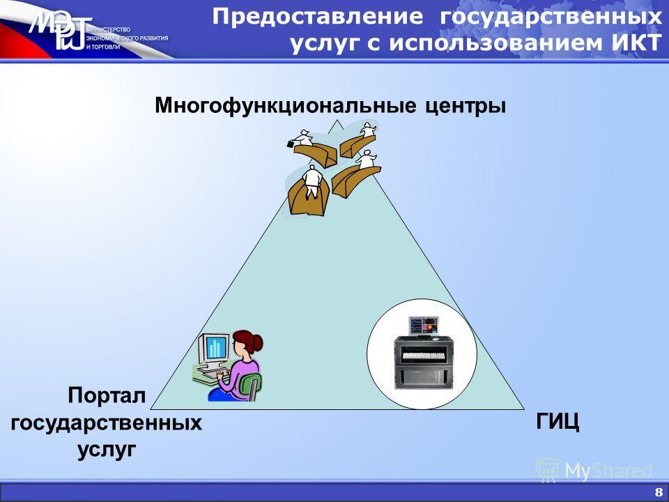 88 Предоставление государственных услуг с использованием ИКТ Многофункциональные центры ГИЦ Портал государственных услуг