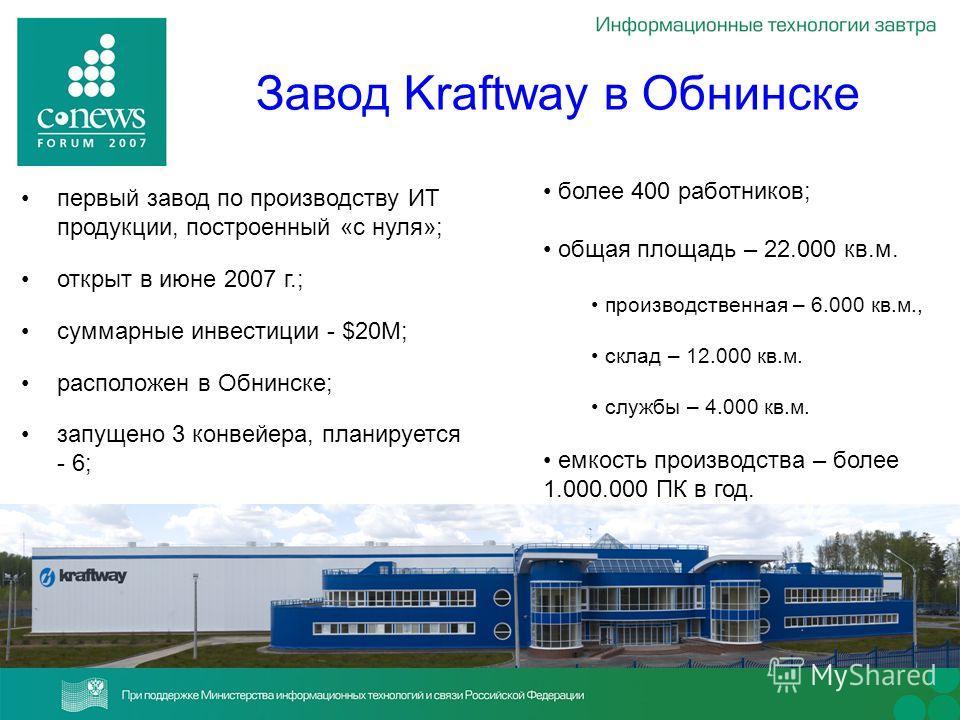 Завод Kraftway в Обнинске первый завод по производству ИТ продукции, построенный «с нуля»; открыт в июне 2007 г.; суммарные инвестиции - $20M; расположен в Обнинске; запущено 3 конвейера, планируется - 6; более 400 работников; общая площадь – 22.000
