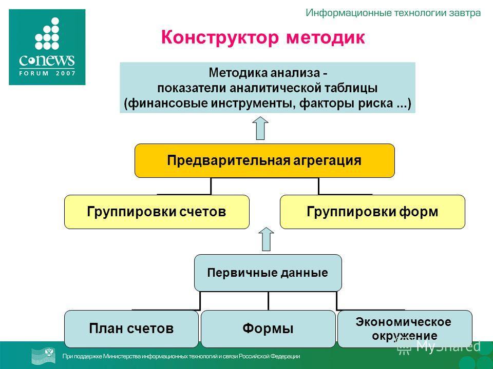 Конструктор методик Предварительная агрегация Группировки счетовГруппировки форм Первичные данные План счетовФормы Экономическое окружение