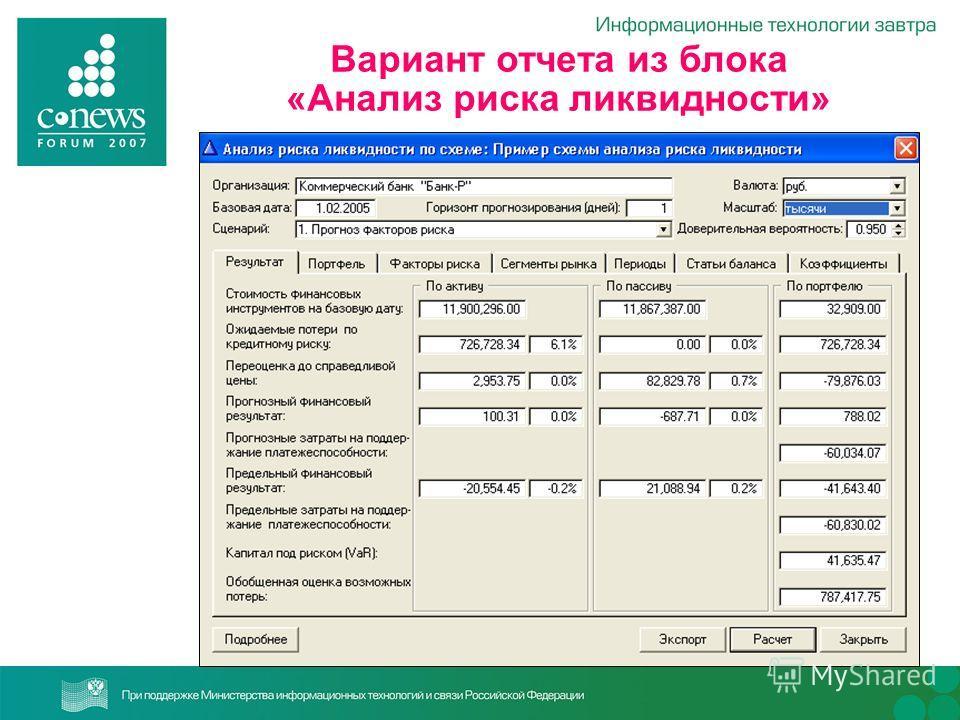 Вариант отчета из блока «Анализ риска ликвидности»