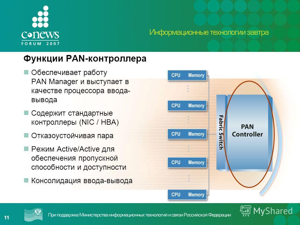 11 Функции PAN-контроллера … … … … Обеспечивает работу PAN Manager и выступает в качестве процессора ввода- вывода Содержит стандартные контроллеры (NIC / HBA) Отказоустойчивая пара Режим Active/Active для обеспечения пропускной способности и доступн