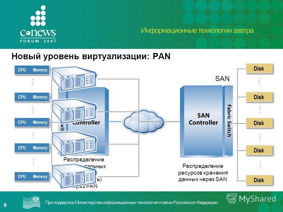 8 Новый уровень виртуализации: PAN SAN … … … … … … … … Распределение вычислительных ресурсов (ЦПУ-память) через PAN Распределение ресурсов хранения данных через SAN