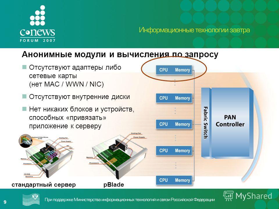 9 Анонимные модули и вычисления по запросу … … … … Отсутствуют адаптеры либо сетевые карты (нет MAC / WWN / NIC) Отсутствуют внутренние диски Нет никаких блоков и устройств, способных «привязать» приложение к серверу стандартный сервер pBlade