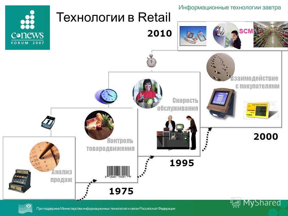 Технологии в Retail Анализ продаж Контроль товародвижения 1975 1995 2000 2010 SCM Взаимодействие с покупателями Скорость обслуживания