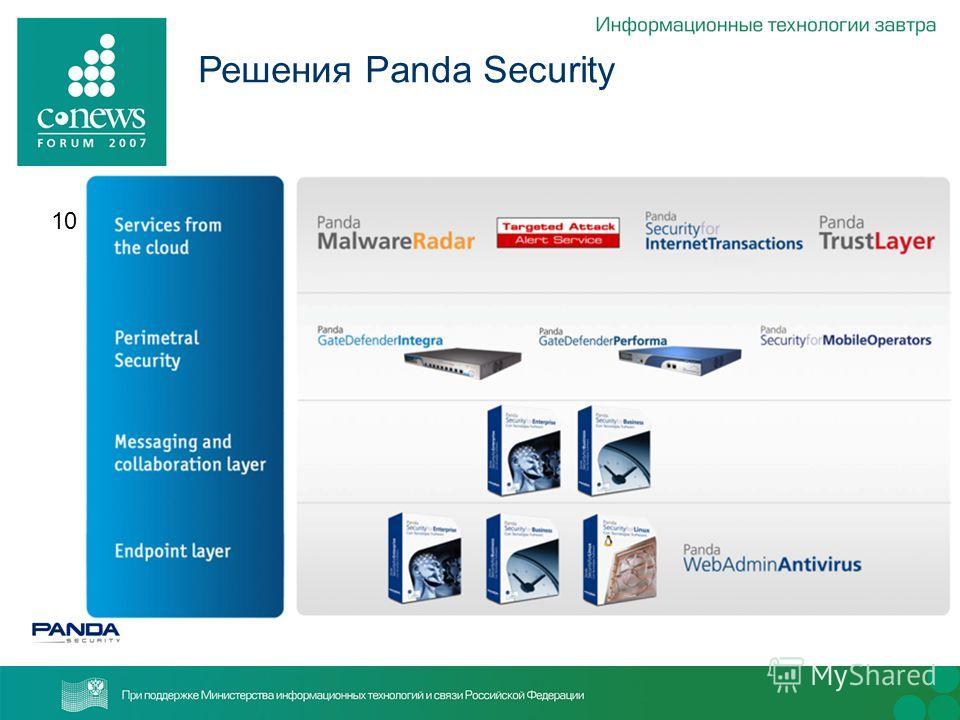 10 Решения Panda Security