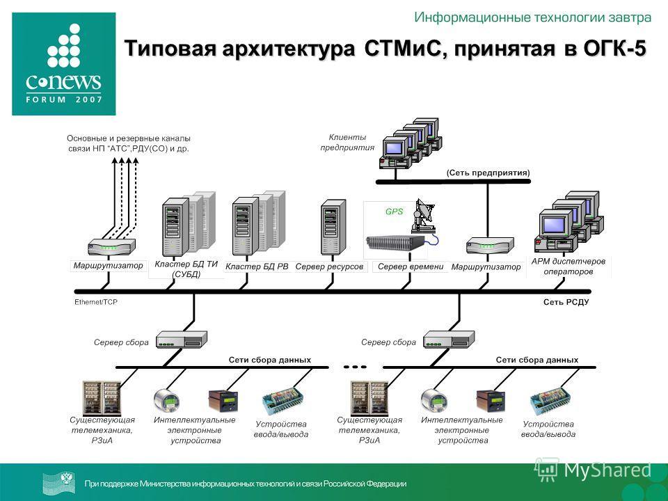 Типовая архитектура СТМиС, принятая в ОГК-5