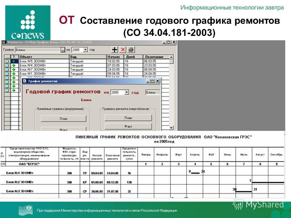 ОТ Составление годового графика ремонтов (СО 34.04.181-2003)