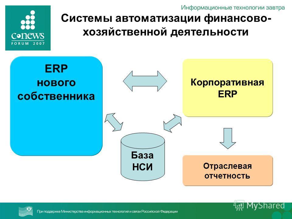 Системы автоматизации финансово- хозяйственной деятельности ERP нового собственника Отраслевая отчетность База НСИ Корпоративная ERP