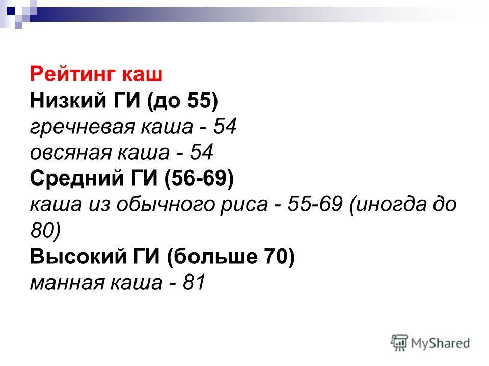 Рейтинг каш Низкий ГИ (до 55) гречневая каша - 54 овсяная каша - 54 Средний ГИ (56-69) каша из обычного риса - 55-69 (иногда до 80) Высокий ГИ (больше 70) манная каша - 81