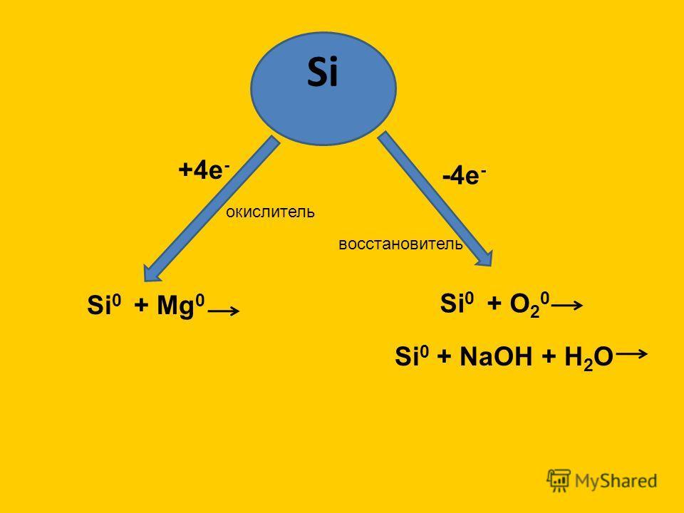 Si +4е - -4е - Si 0 + O 2 0 Si 0 + NaOH + H 2 O окислитель восстановитель Si 0 + Mg 0