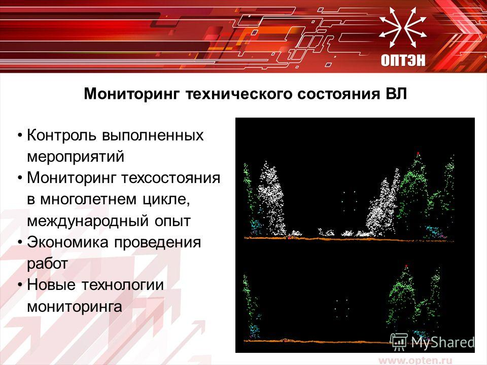 www.opten.ru Мониторинг технического состояния ВЛ Контроль выполненных мероприятий Мониторинг техсостояния в многолетнем цикле, международный опыт Экономика проведения работ Новые технологии мониторинга