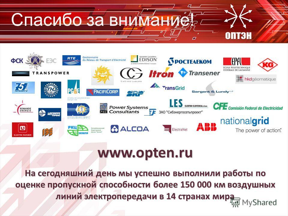 На сегодняшний день мы успешно выполнили работы по оценке пропускной способности более 150 000 км воздушных линий электропередачи в 14 странах мира www.opten.ru Спасибо за внимание!