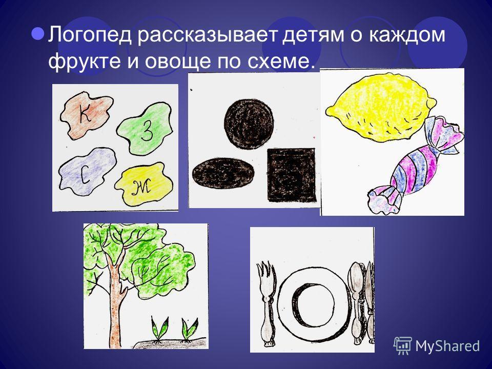 Логопед рассказывает детям о каждом фрукте и овоще по схеме.