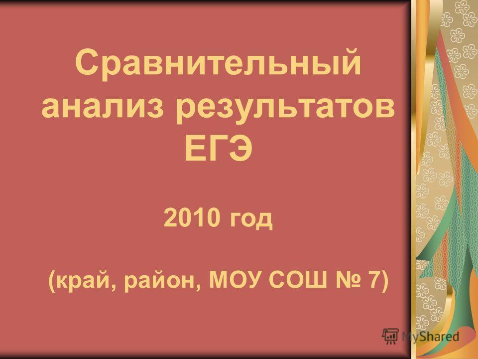 Сравнительный анализ результатов ЕГЭ 2010 год (край, район, МОУ СОШ 7)