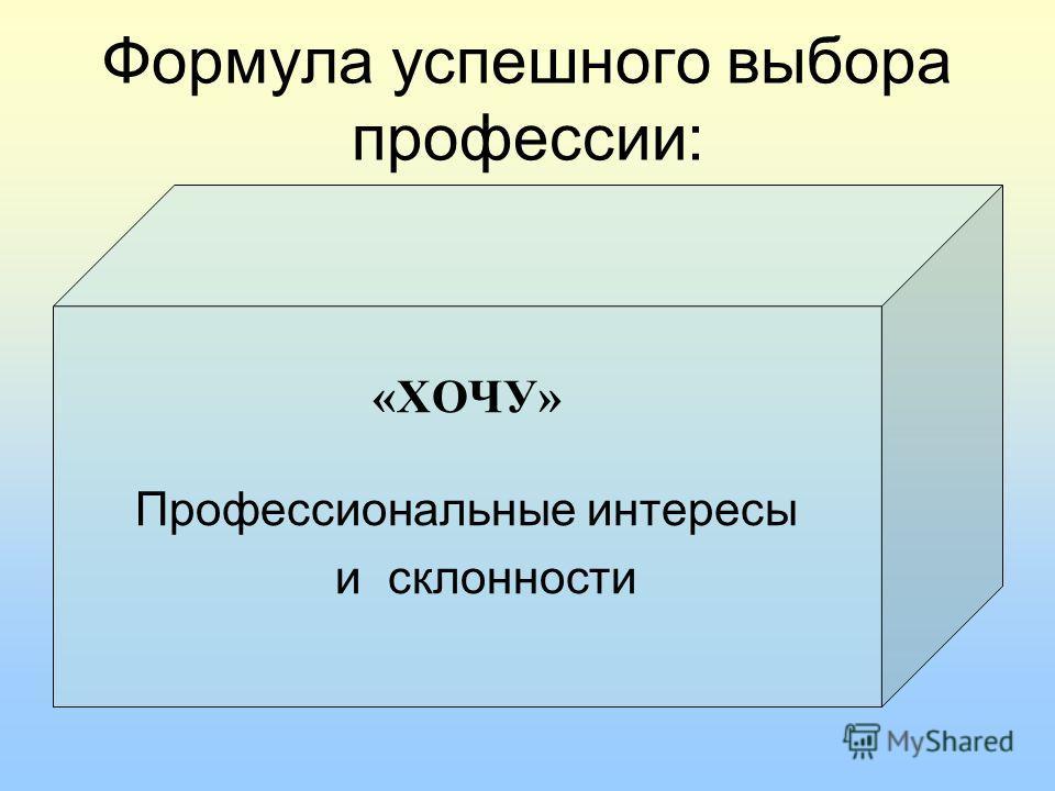 Формула успешного выбора профессии: «ХОЧУ» Профессиональные интересы и склонности